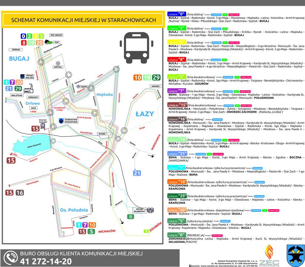 Schemat komunikacji Miejskiej w Starachowicach