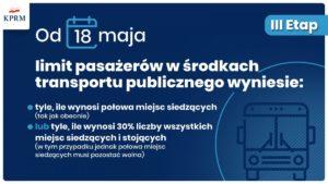 Zwiększenie limitu pasażerów w transporcie publicznym